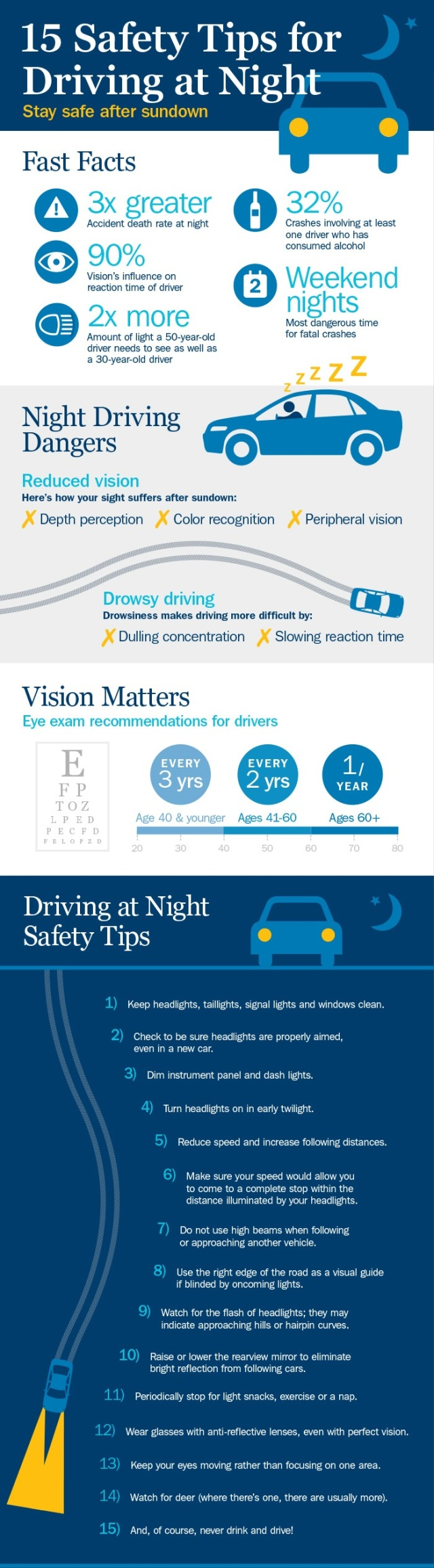 night-driving-safety_infographic